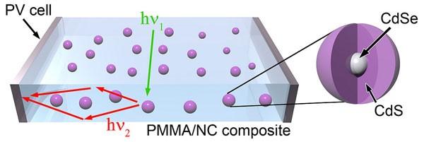 celdas-solares-transparentes-2