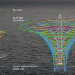 'Seawer', un rascacielos submarino para limpiar el océano
