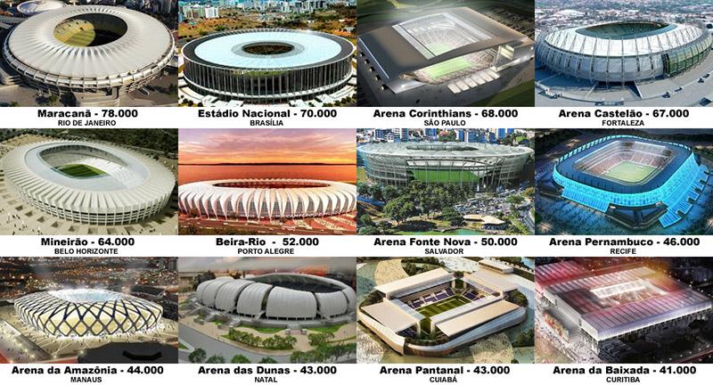 La tecnología de los estadios de Brasil 2014